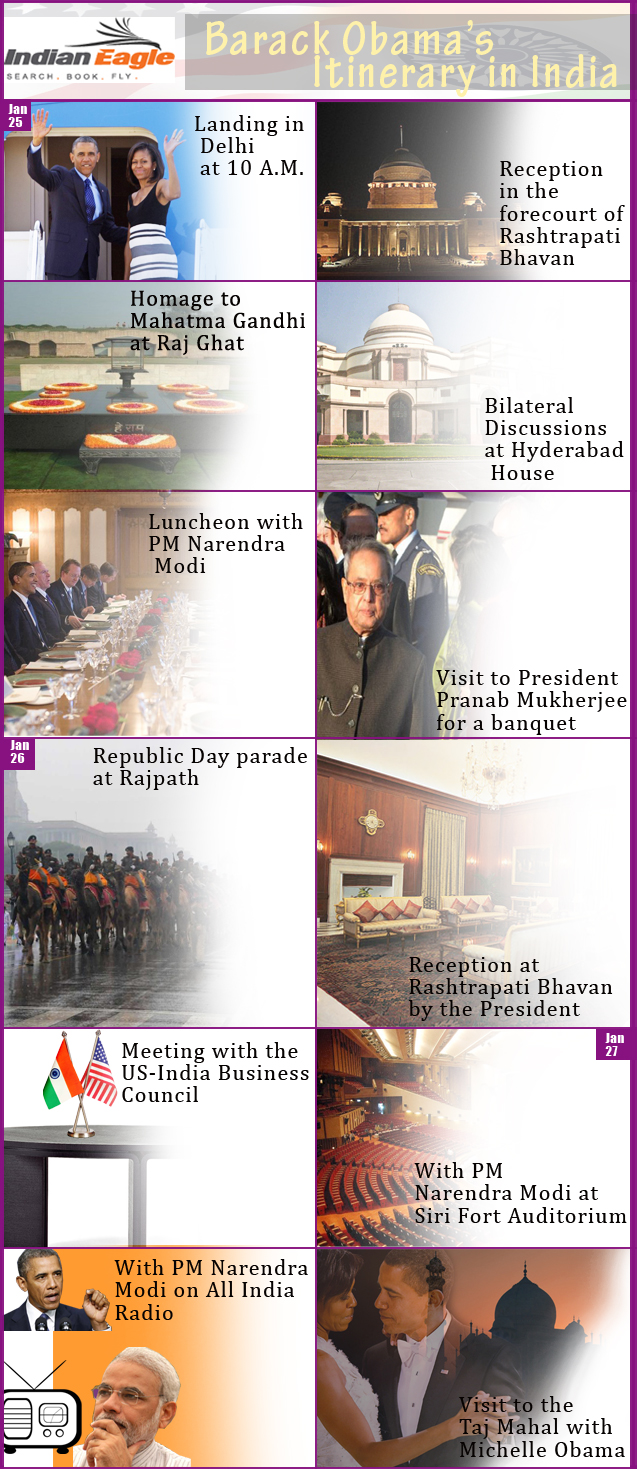 Barack Obama's itinerary in India
