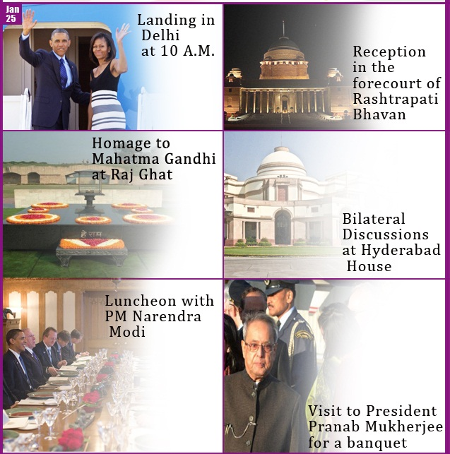 Things to Know about US President Barack Obama?s Visit to India in 2015