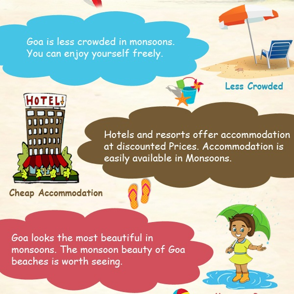 Infographic: 8 Reasons to Visit Goa this Monsoon