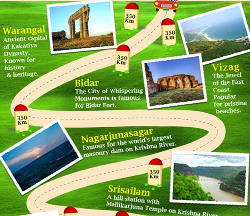 Infographic: Best Weekend Getaways from Hyderabad