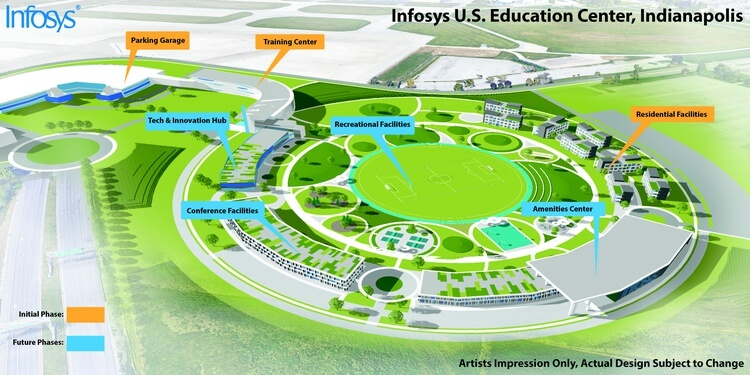 infosys education center Indianapolis, Indiana USA news, Infosys news